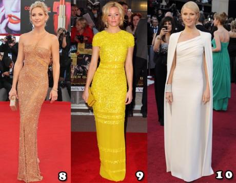 Critics Dressed Choice 2012